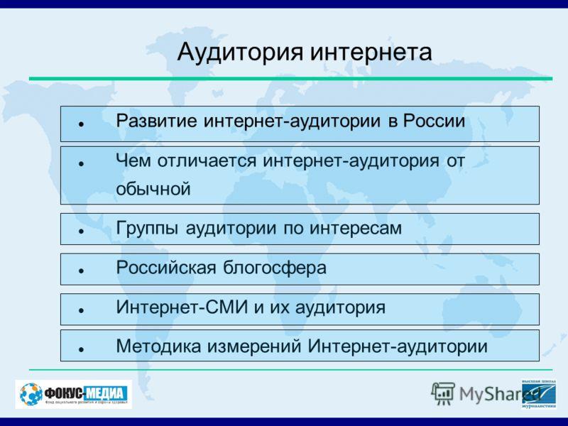 Аудитория интернета Развитие интернет-аудитории в России Чем отличается интернет-аудитория от обычной Группы аудитории по интересам Российская блогосфера Интернет-СМИ и их аудитория Методика измерений Интернет-аудитории