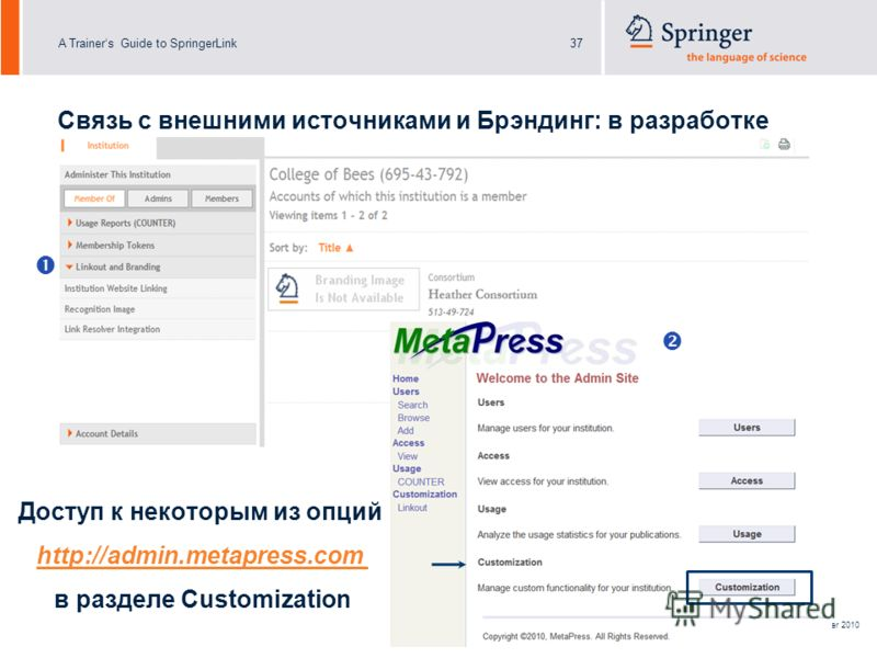 A Trainers Guide to SpringerLink37 Springer Training, September 2010 Связь с внешними источниками и Брэндинг: в разработке Доступ к некоторым из опций http://admin.metapress.com в разделе Customization