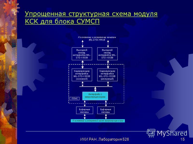 ИКИ РАН, Лаборатория 52615 Упрощенная структурная схема модуля КСК для блока СУМСП