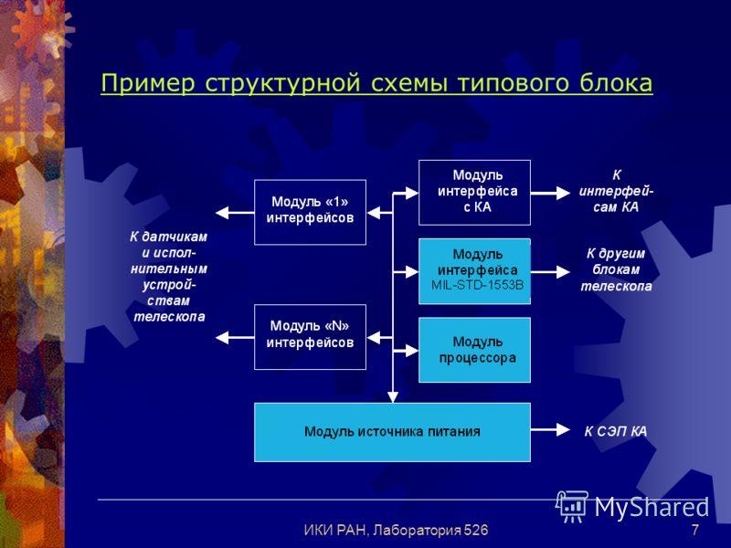 ИКИ РАН, Лаборатория 5267 Пример структурной схемы типового блока