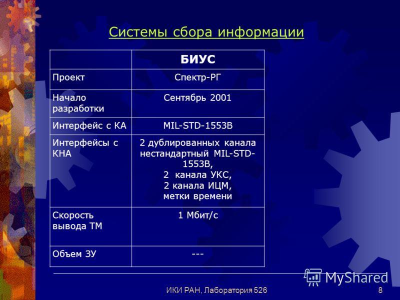 ИКИ РАН, Лаборатория 5268 Системы сбора информации БИУС ПроектСпектр-РГ Начало разработки Сентябрь 2001 Интерфейс с КАMIL-STD-1553B Интерфейсы с КНА 2 дублированных канала нестандартный MIL-STD- 1553B, 2 канала УКС, 2 канала ИЦМ, метки времени Скорос