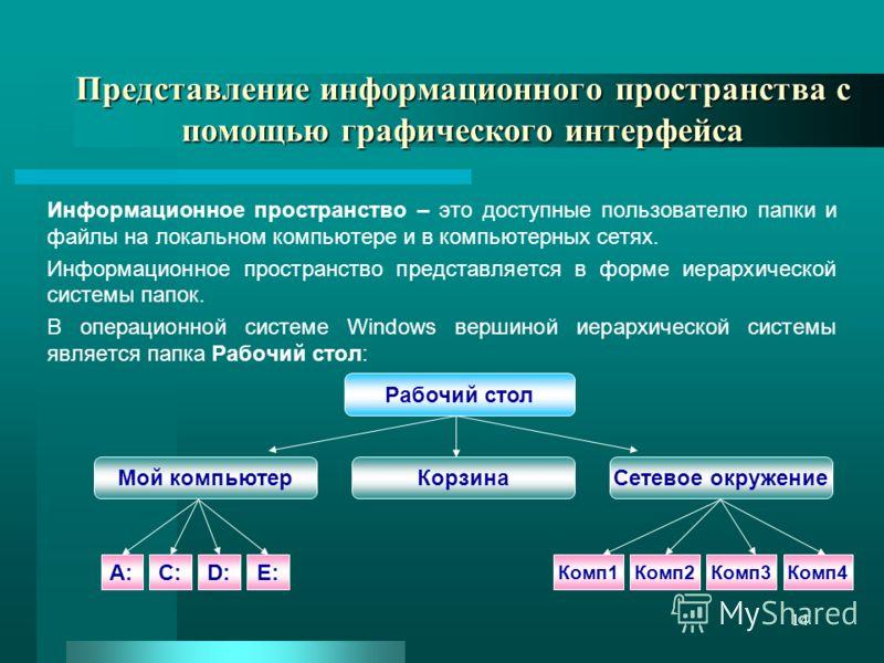 14 Представление информационного пространства с помощью графического интерфейса Информационное пространство – это доступные пользователю папки и файлы на локальном компьютере и в компьютерных сетях. Информационное пространство представляется в форме
