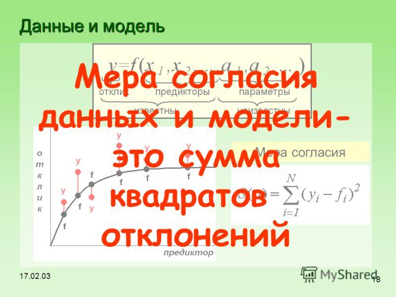 17.02.03 18 Данные и модель Мера согласия Мера согласия данных и модели- это сумма квадратов отклонений
