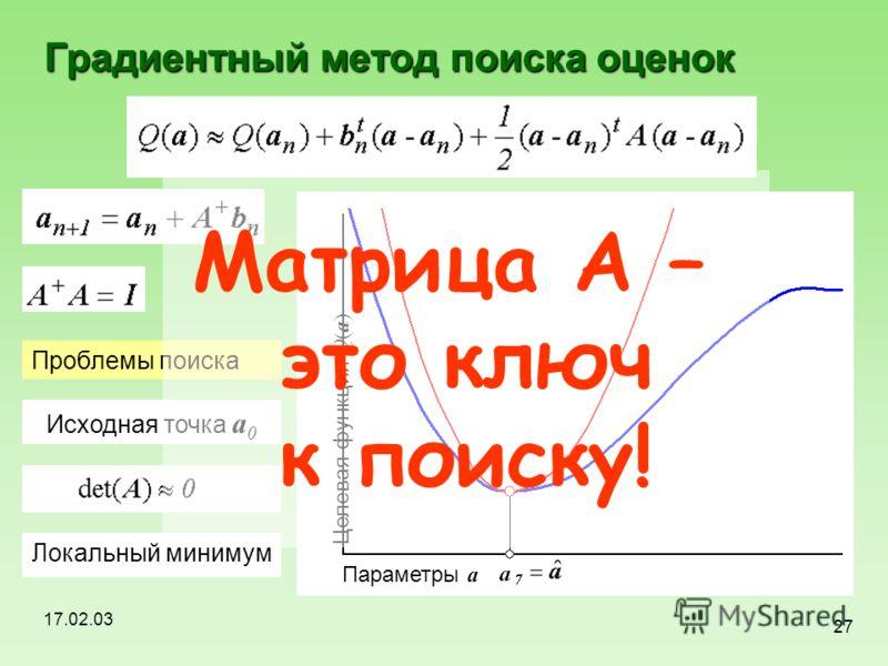 17.02.03 27 Градиентный метод поиска оценок Проблемы поиска Исходная точка a 0 Локальный минимум Параметры a Целевая функция Q(a) Матрица A – это ключ к поиску!