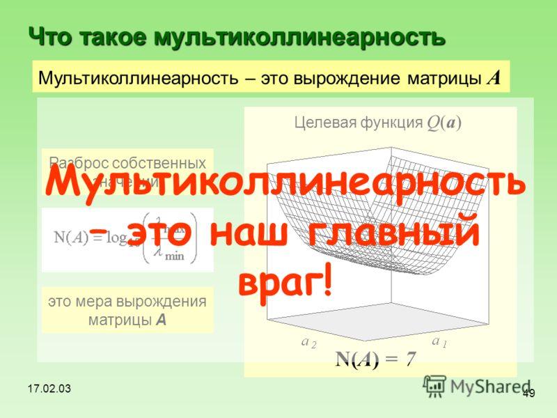 17.02.03 49 Что такое мультиколлинеарность Мультиколлинеарность – это вырождение матрицы A Целевая функция Q(a) Разброс собственных значений: это мера вырождения матрицы A 1N(A) =24567 Мультиколлинеарность – это наш главный враг!