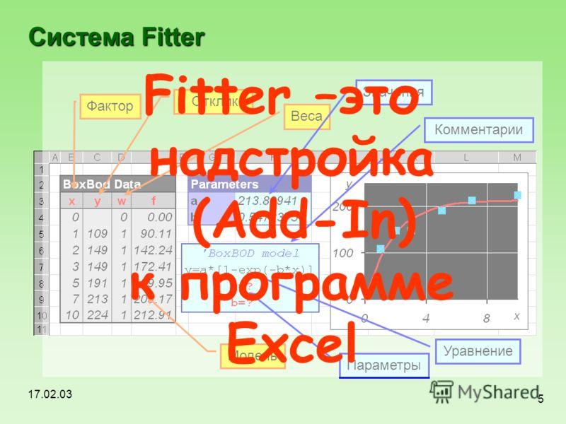17.02.03 5 Система Fitter Отклик Веса Модель Фактор Параметры Уравнение Комментарии Значения Fitter –это надстройка (Add-In) к программе Excel