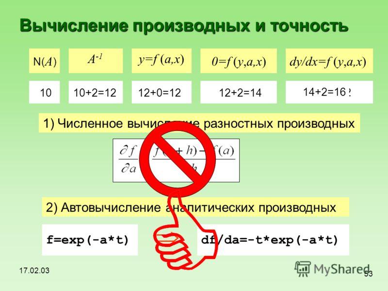 17.02.03 53 Вычисление производных и точность N( A ) A -1 y=f (a,x) 0=f (y,a,x)dy/dx=f (y,a,x) 66+2=88+0=88+2=1010+2=12 88+2=1010+0=1010+2=1212+2=14 1010+2=1212+0=1212+2=14 14+2=16 2) Автовычисление аналитических производных f=exp(-a*t) df/da=-t*exp(