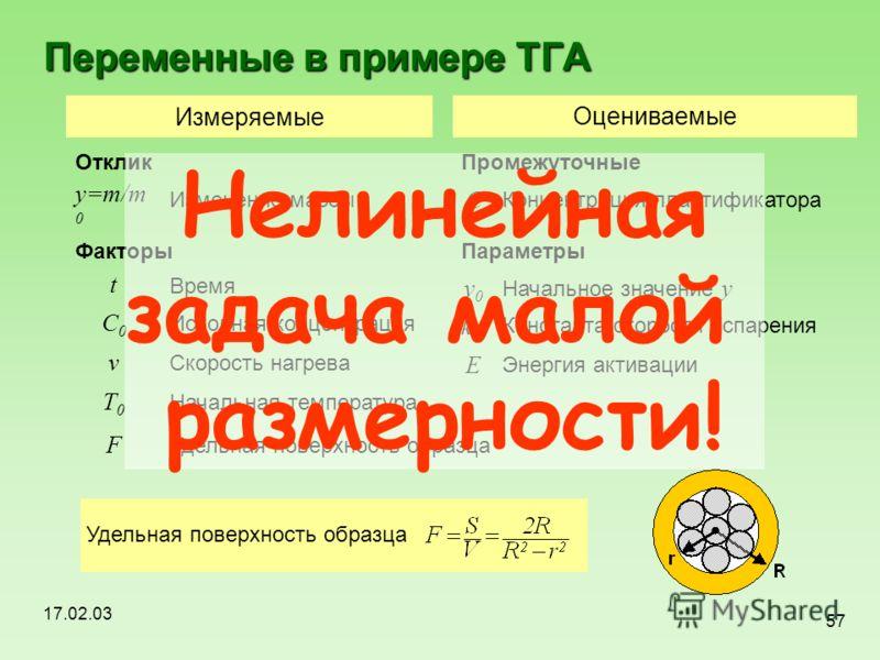 17.02.03 57 Переменные в примере ТГА Измеряемые Оцениваемые Отклик Промежуточные y=m/m 0 Изменение массы C Концентрация пластификатора ФакторыПараметры t Время y0y0 Начальное значение y C0C0 Исходная концентрация k0k0 Константа скорости испарения v С