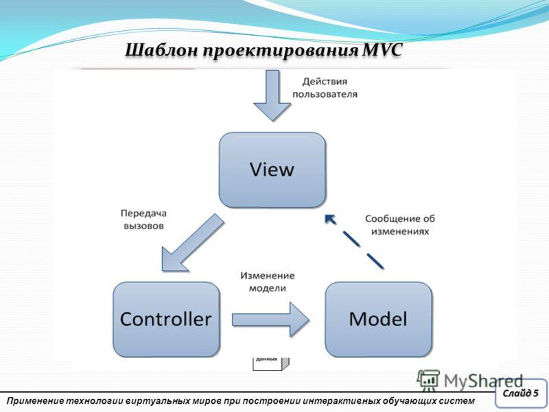 Диаграмма компонентов Слайд 5 Шаблон проектирования MVC Применение технологии виртуальных миров при построении интерактивных обучающих систем