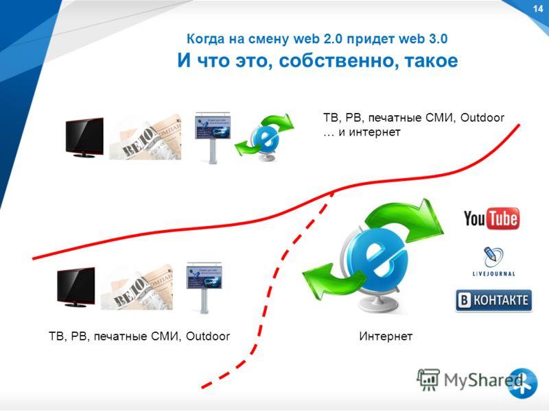 14 Когда на смену web 2.0 придет web 3.0 И что это, собственно, такое ТВ, РВ, печатные СМИ, Outdoor … и интернет ТВ, РВ, печатные СМИ, OutdoorИнтернет