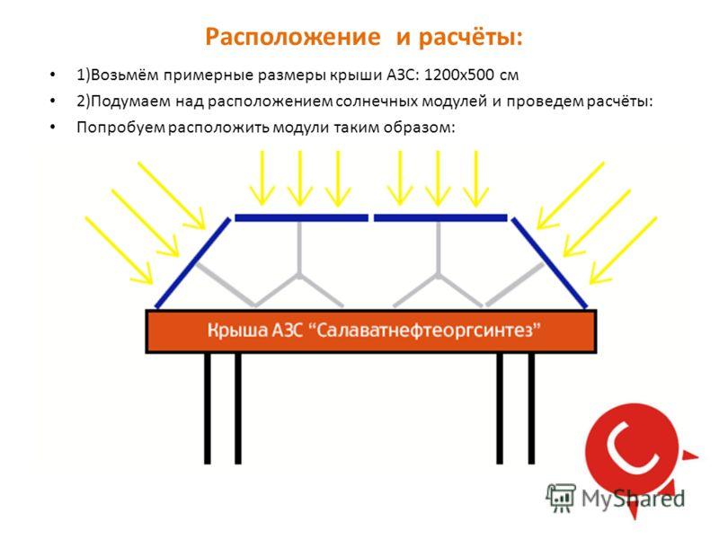 1)Возьмём примерные размеры крыши АЗС: 1200x500 см 2)Подумаем над расположением солнечных модулей и проведем расчёты: Попробуем расположить модули таким образом: Расположение и расчёты: