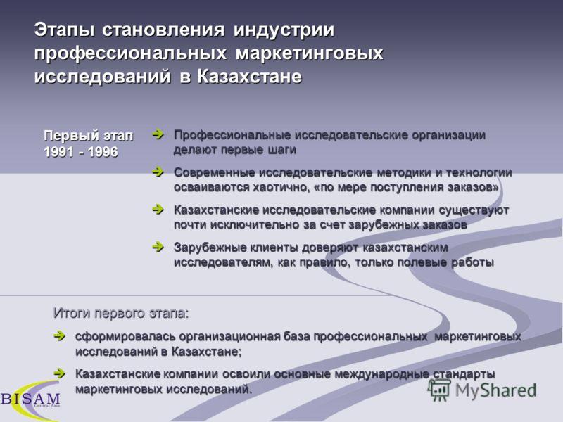 Этапы становления индустрии профессиональных маркетинговых исследований в Казахстане Первый этап 1991 - 1996 Профессиональные исследовательские организации делают первые шаги Профессиональные исследовательские организации делают первые шаги Современн