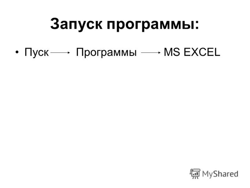 Запуск программы: Пуск Программы MS EXCEL