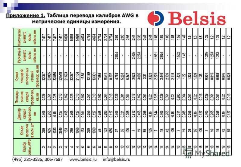 (495) 231-3586, 306-7687 www.belsis.ru info@belsis.ru Приложение 1. Таблица перевода калибров AWG в метрические единицы измерения.