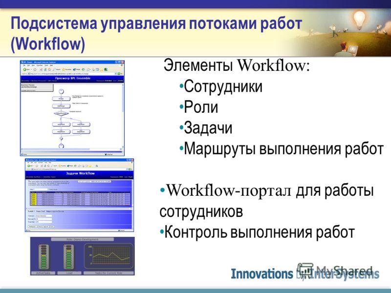 Подсистема управления потоками работ (Workflow) Элементы Workflow: Сотрудники Роли Задачи Маршруты выполнения работ Workflow-портал для работы сотрудников Контроль выполнения работ