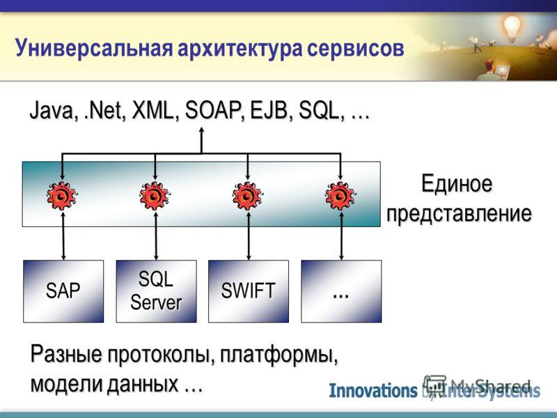 Универсальная архитектура сервисов SQL Server …SWIFTSAP Разные протоколы, платформы, модели данных … Единое представление Java,.Net, XML, SOAP, EJB, SQL, …