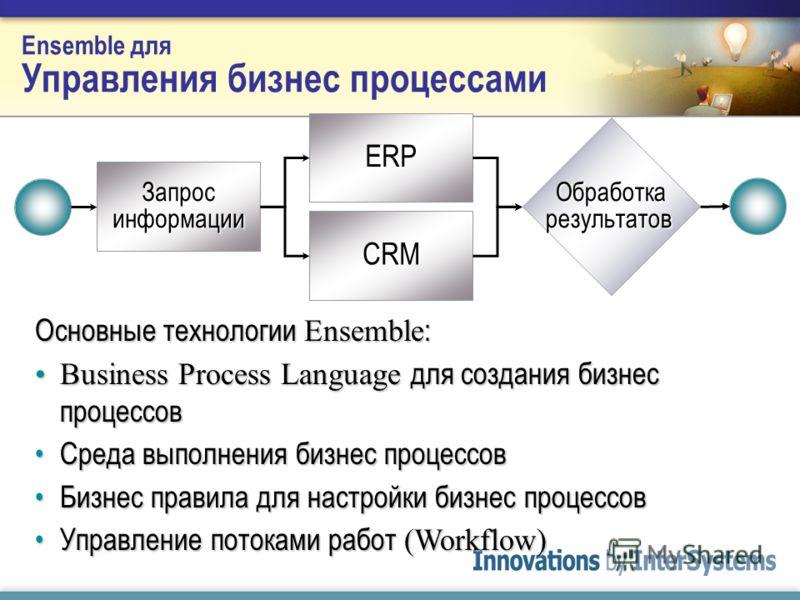 Ensemble для Управления бизнес процессами Основные технологии Ensemble : Business Process Language для создания бизнес процессовBusiness Process Language для создания бизнес процессов Среда выполнения бизнес процессовСреда выполнения бизнес процессов