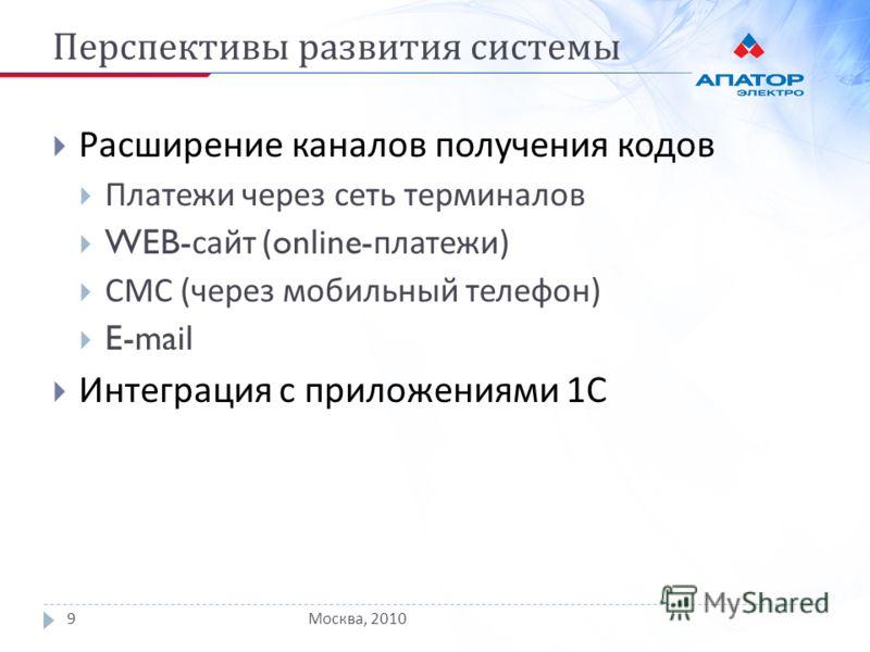 Перспективы развития системы Москва, 20109 Расширение каналов получения кодов Платежи через сеть терминалов WEB- сайт (online- платежи ) СМС ( через мобильный телефон ) E-mail Интеграция с приложениями 1 С
