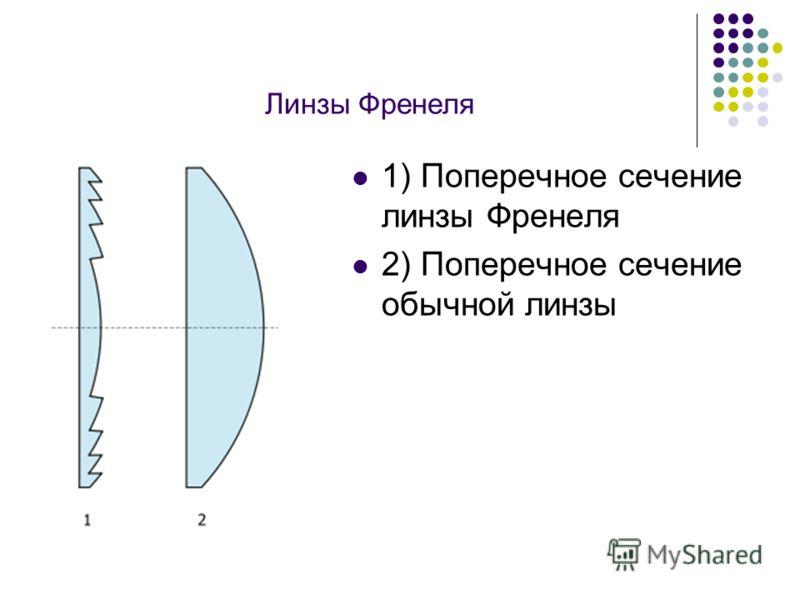 Линзы Френеля 1) Поперечное сечение линзы Френеля 2) Поперечное сечение обычной линзы
