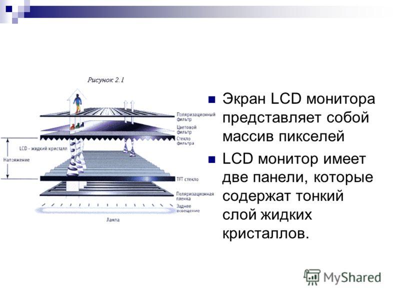 Экран LCD монитора представляет собой массив пикселей LCD монитор имеет две панели, которые содержат тонкий слой жидких кристаллов.