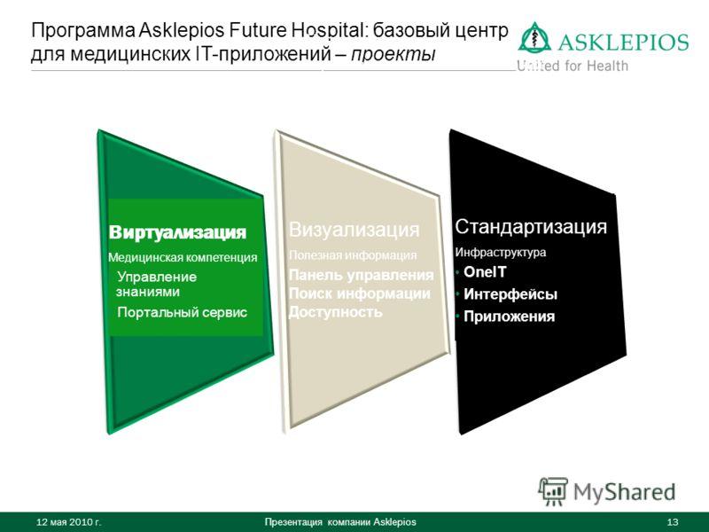Презентация компании Asklepios 13 Программа Asklepios Future Hospital: базовый центр для медицинских IT-приложений – проекты Визуализация Полезная информация Панель управления Поиск информации Доступность Виртуализация Медицинская эрудиция Управление