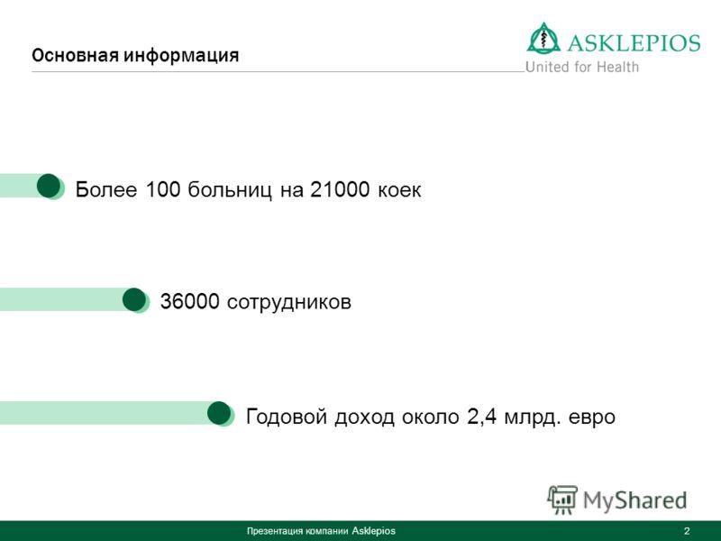 Презентация компании Asklepios 2 Основная информация Более 100 больниц на 21000 коек 36000 сотрудников Годовой доход около 2,4 млрд. евро