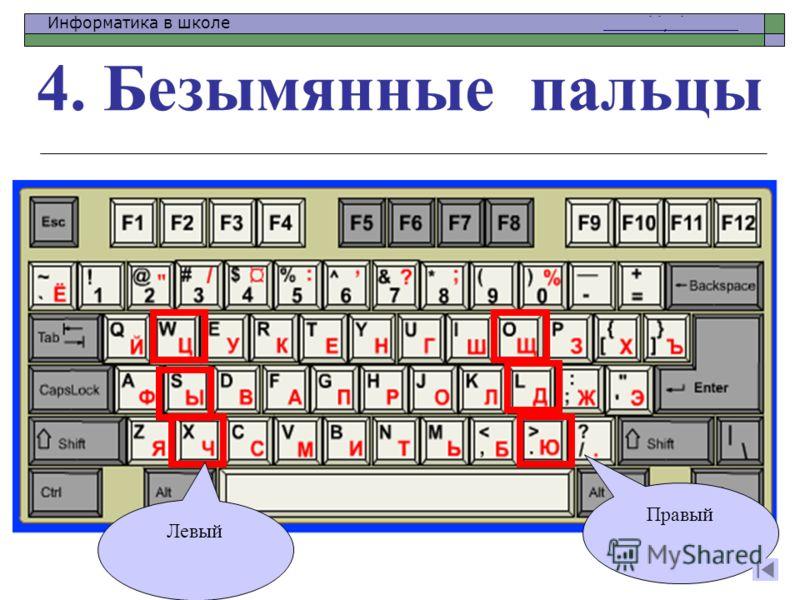 Информатика в школе www.klyaksa.netwww.klyaksa.net 4. Безымянные пальцы Левый Правый