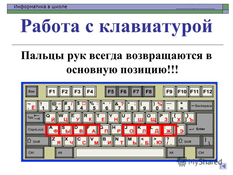 Информатика в школе www.klyaksa.netwww.klyaksa.net Работа с клавиатурой Пальцы рук всегда возвращаются в основную позицию!!!