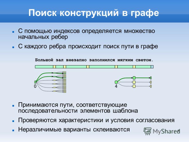 8 Поиск конструкций в графе С помощью индексов определяется множество начальных ребер С каждого ребра происходит поиск пути в графе Принимаются пути, соответствующие последовательности элементов шаблона Проверяются характеристики и условия согласован