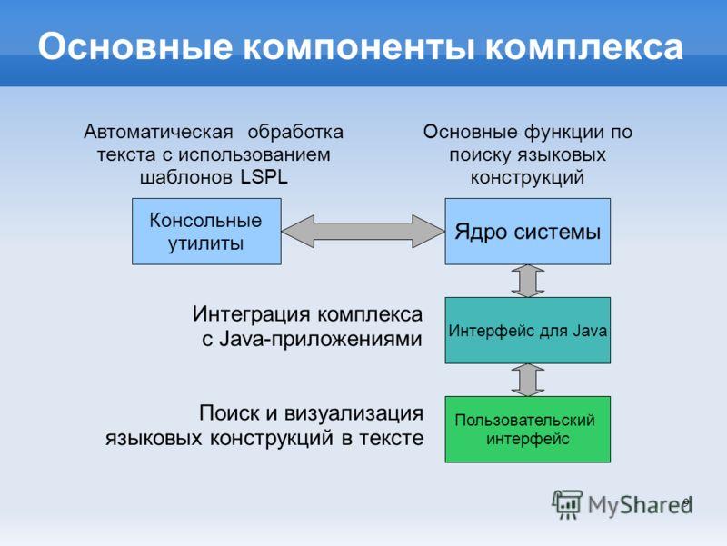 9 Основные компоненты комплекса Ядро системы Консольные утилиты Интерфейс для Java Пользовательский интерфейс Интеграция комплекса с Java-приложениями Поиск и визуализация языковых конструкций в тексте Основные функции по поиску языковых конструкций