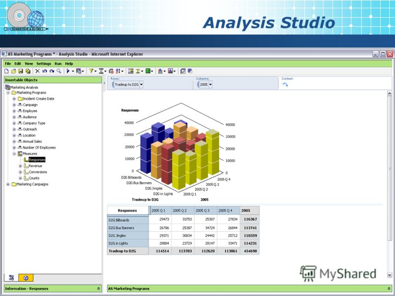 Analysis Studio