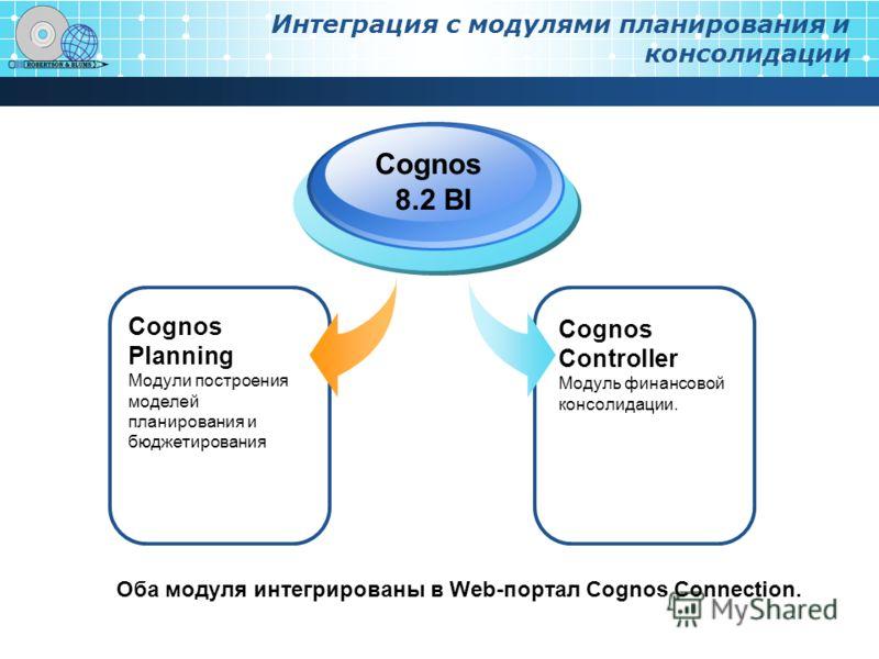 Интеграция с модулями планирования и консолидации Cognos Planning Модули построения моделей планирования и бюджетирования Cognos 8.2 BI Cognos Controller Модуль финансовой консолидации. Оба модуля интегрированы в Web-портал Cognos Connection.
