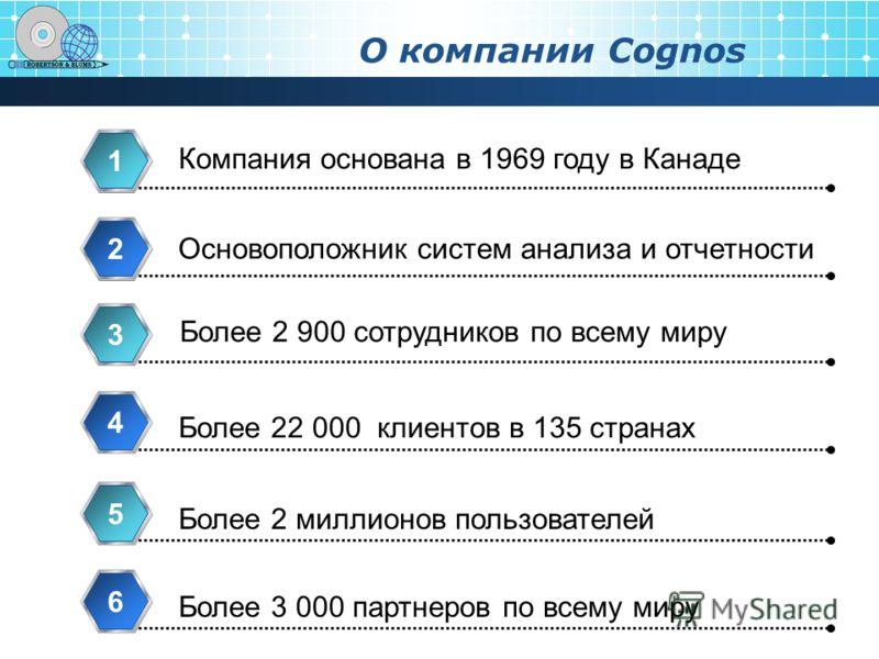 О компании Cognos Компания основана в 1969 году в Канаде 1 Основоположник систем анализа и отчетности 2 Более 2 900 сотрудников по всему миру 3 Более 22 000 клиентов в 135 странах 4 Более 2 миллионов пользователей 5 Более 3 000 партнеров по всему мир