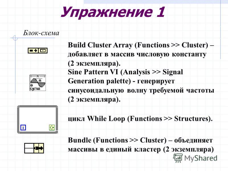 Упражнение 1 Блок-схема цикл While Loop (Functions >> Structures). Sine Pattern VI (Analysis >> Signal Generation palette) - генерирует синусоидальную волну требуемой частоты (2 экземпляра). Bundle (Functions >> Cluster) – объединяет массивы в единый