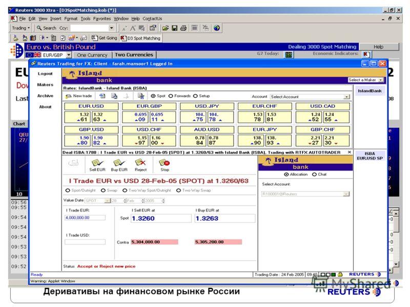Деривативы на финансовом рынке России