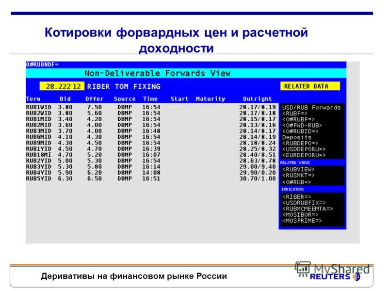 Деривативы на финансовом рынке России Общее информационное покрытие валютного рынка