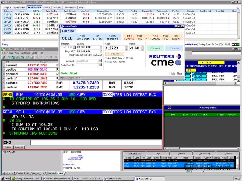 Деривативы на финансовом рынке России Новые возможности Рейтер – доступ к CME FX Торговля на CME FX теперь также доступна через Reuters Dealing 3000 Ваш Reuters Dealing 3000 может включать панель цен с CME FX, где CME FX фьючерсы будут представлены в