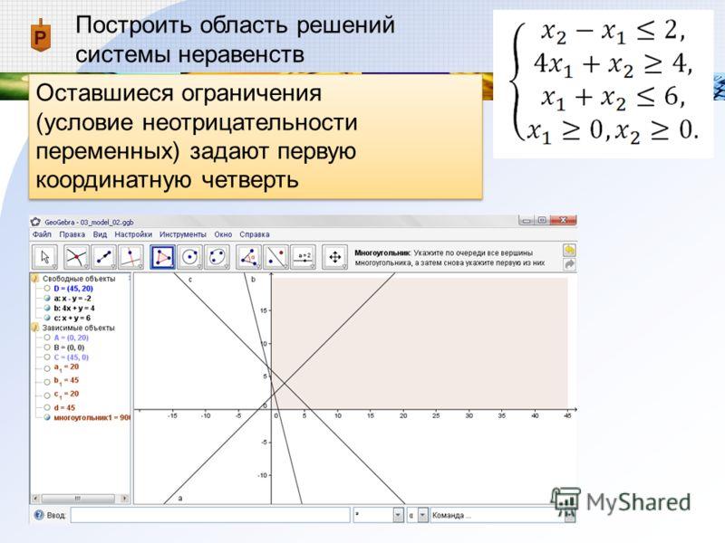 Построить область решений системы неравенств Оставшиеся ограничения (условие неотрицательности переменных) задают первую координатную четверть Оставшиеся ограничения (условие неотрицательности переменных) задают первую координатную четверть