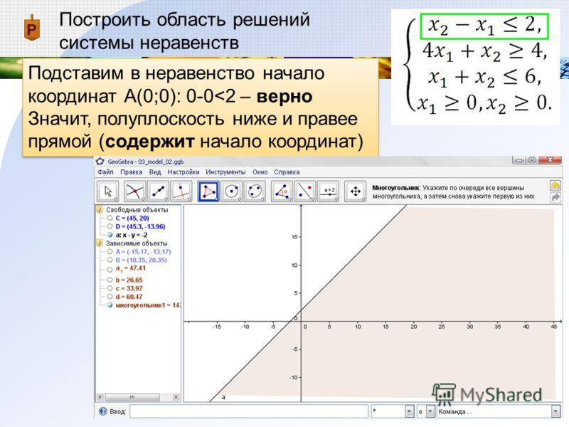 Построить область решений системы неравенств Подставим в неравенство начало координат А(0;0): 0-0