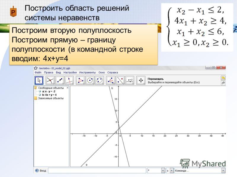 Построить область решений системы неравенств Построим вторую полуплоскость Построим прямую – границу полуплоскости (в командной строке вводим: 4x+y=4 Построим вторую полуплоскость Построим прямую – границу полуплоскости (в командной строке вводим: 4x