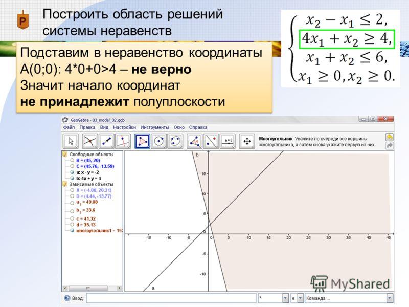 Построить область решений системы неравенств Подставим в неравенство координаты А(0;0): 4*0+0>4 – не верно Значит начало координат не принадлежит полуплоскости Подставим в неравенство координаты А(0;0): 4*0+0>4 – не верно Значит начало координат не п