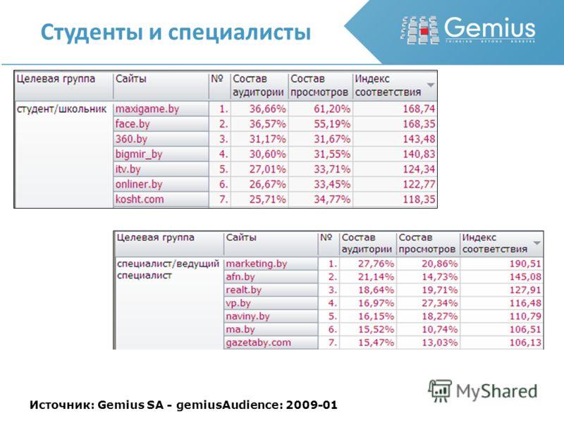 Студенты и специалисты Источник: Gemius SA - gemiusAudience: 2009-01