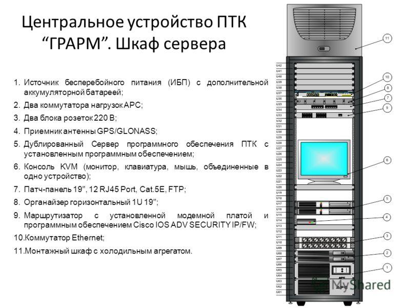Центральное устройство ПТК ГРАРМ. Шкаф сервера 1.Источник бесперебойного питания (ИБП) с дополнительной аккумуляторной батареей; 2.Два коммутатора нагрузок АРС; 3.Два блока розеток 220 В; 4.Приемник антенны GPS/GLONASS; 5.Дублированный Сервер програм