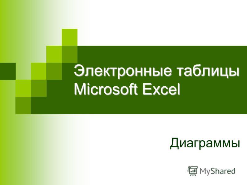 Электронные таблицы Microsoft Excel Диаграммы