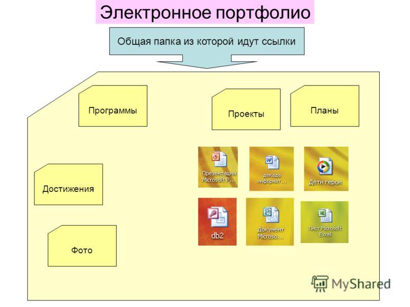 Электронное портфолио Программы Общая папка из которой идут ссылки Фото Достижения Проекты Планы