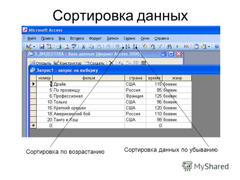 Сортировка данных Сортировка по возрастанию Сортировка данных по убыванию