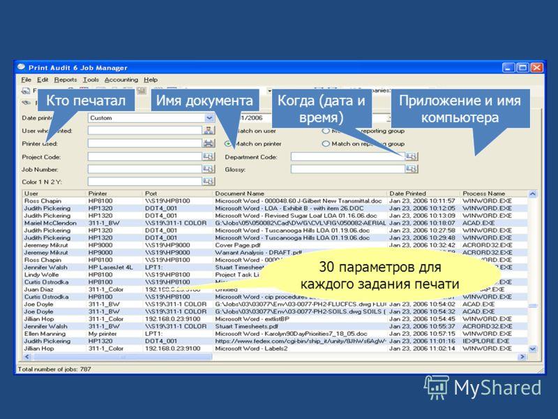 Кто печатал Имя документа Когда (дата и время) Приложение и имя компьютера 30 параметров для каждого задания печати