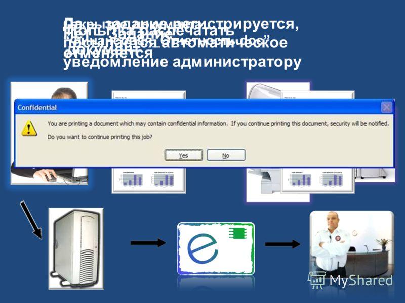 Нет – Задание отменяется Попытка распечатать документ Да – задание регистрируется, посылается автоматическое уведомление администратору Открытие документаФинансовая_Отчетность.doc