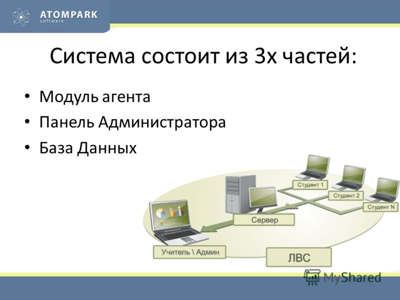 Система состоит из 3х частей: Модуль агента Панель Администратора База Данных
