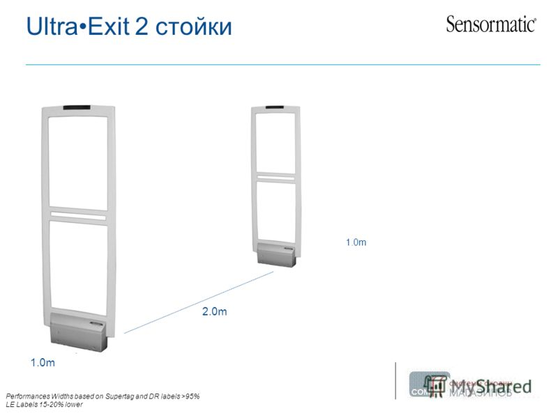 01 September 2012 5 UltraExit 2 стойки 2.0m 1.0m Performances Widths based on Supertag and DR labels >95% LE Labels 15-20% lower